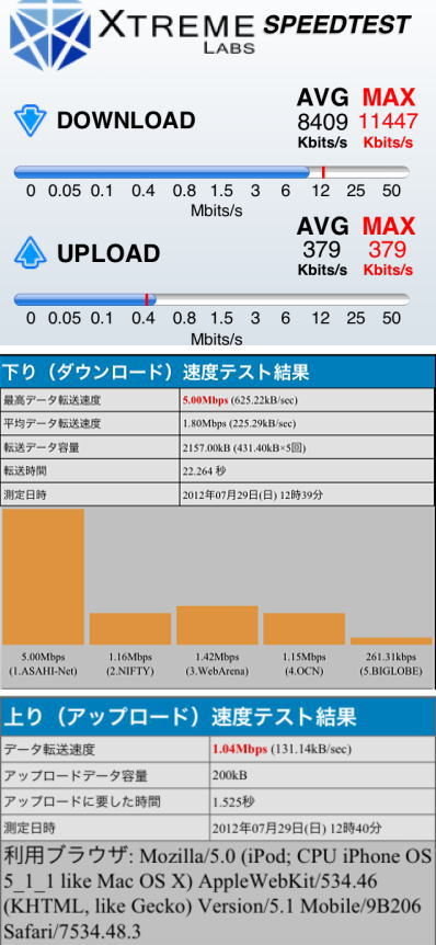 Wimax_0729