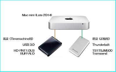 Mac_os_104_b